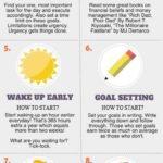 10 Tips om succesvol te zijn